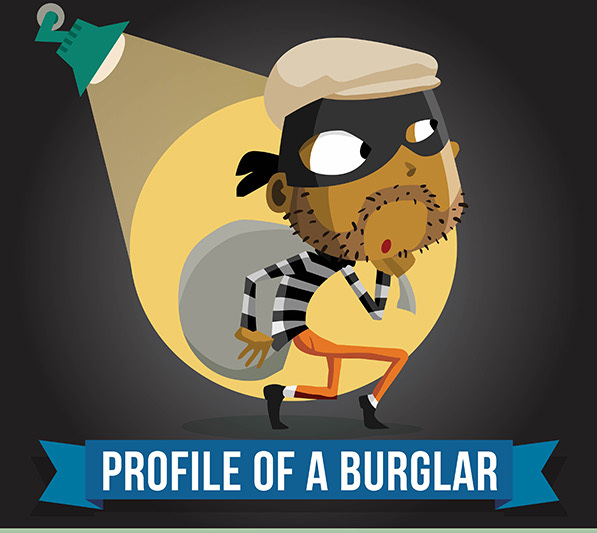 Profile of a Burglar